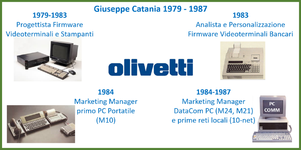 Olivetti.it | Sviluppo Sw e PM PC Comm. | Dip. | 1979-1987 | GUARDA